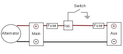 Dual Alternator Wiring Diagram from stephenstuff.files.wordpress.com