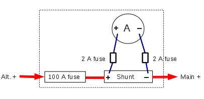Wiring diagram for high current DC ammeter. 6 AWG cable in red and thin automotive cable in blue. Arrows show direction of current flow (from alternator to positive terminal of the main battery).
